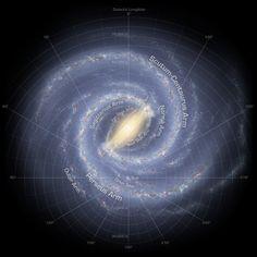 *** Spiral galaxy