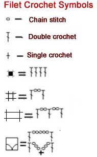 Filet Crochet Symbols