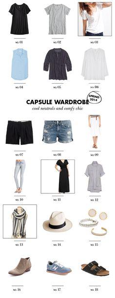 // Capsule Wardrobe for Spring