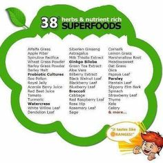 All this in the ItWorks GREENS!