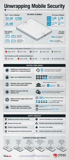 An #infographic on #mobile security
