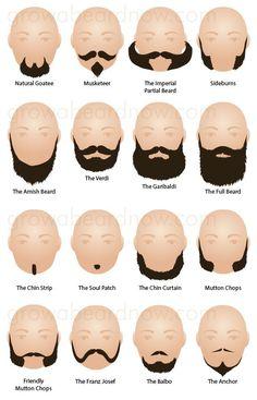 54 Facial Hair Styles