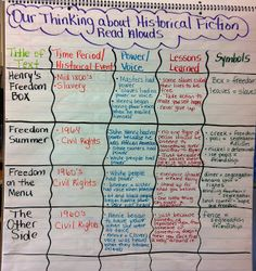 structure of historical essay