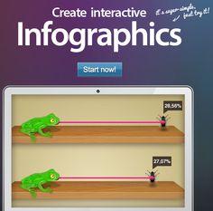 Easily create free infographics: http://www.infogr.am/