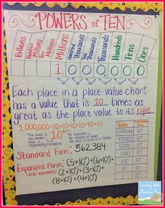 powers of ten {anchor chart} THIS IS GREAT!!! Love anchor charts.. and not just for the kids.. great for those days when the teacher's brain is a little tired too..WORK SMART!