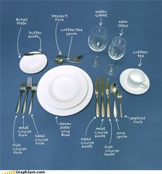 Know how to set your table