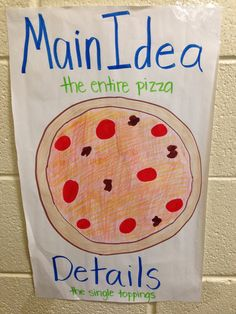 Main Idea Anchor Chart! This helps students understand the main idea is the entire pizza but the details are the small pieces that make it up!