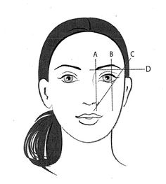This Eye Brow Tutorial translates perfectly for portrait drawing, too