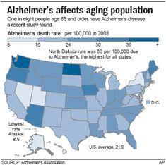 alzheimers - Google Search