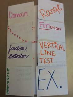 foldable for functions/relations.
