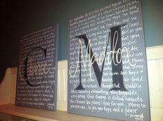 wonder wallschildren, media project, paint parti, canva fun, mix media