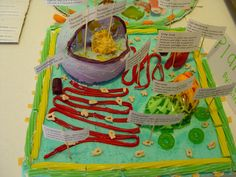 Plant cell cake model | structures organelles found in the cell their