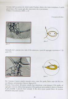 Italian Needlework: Aemilia Ars Needle Lace - New Book!