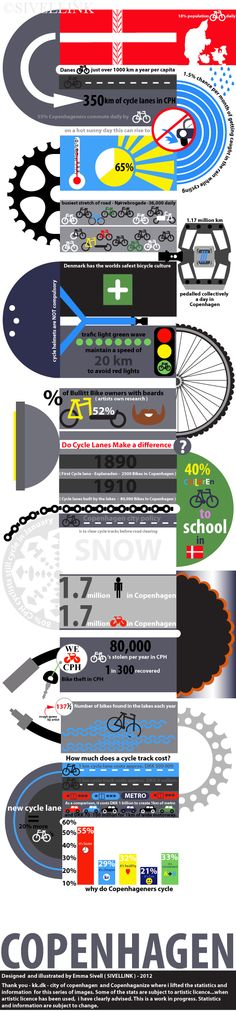 Copenhagen cycling infographic....designed by Emma Sivell - Sivellink