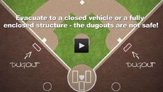 WeatherBug to Demonstrate New App at Little League Baseball® World Series