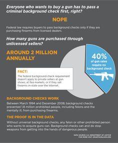 Statistics on background checks and guns