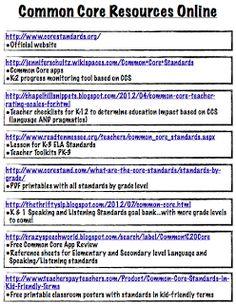 Crazy Speech World: Common Core Online Resources
