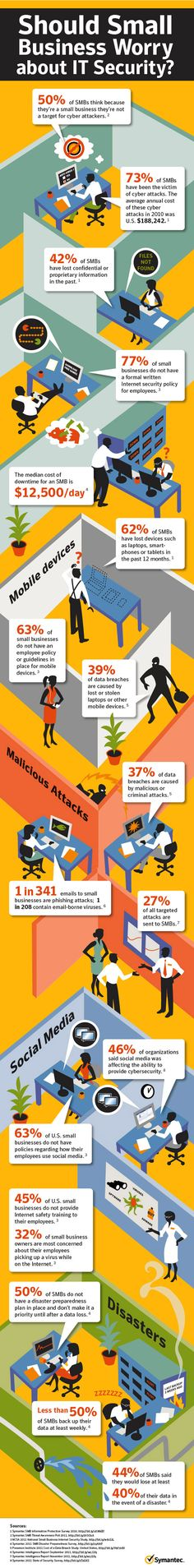 Should Small Business Worry about IT Security? #SMB