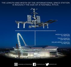 The size of the International Space Station...  #spacelive
