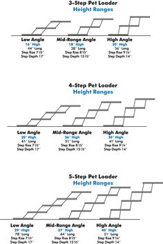 Pet Stairs Heights