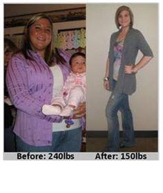 The Most Inspiring Weight-Loss Blogs