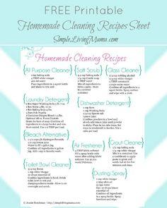 Free Printable Homemade Cleaner Recipes Sheet