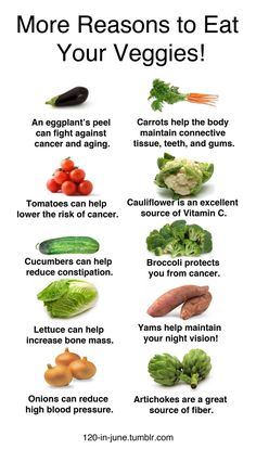 Reasons to eat your veggies!