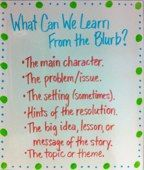 What Can We Learn From the Blurb? Anchor Chart