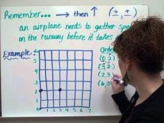 Flipping the 4th Grade Classroom Math Instruction: Coordinate Graphing