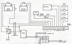 trailer wiring diagram campertrailers images pin camper wiring diagram 7 image about