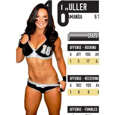 "AMANDA RULLER: LA Temptations LFL player and former sprinter for the University of Regina! Amanda competed in the Miss Petite Canada Pageant and won several titles. She is also a personal trainer and motivational speaker. ""As an athlete, I am constantly asked what I use to fuel my body during practice or competition. Having a partnership with Bits would help increase awareness of the product among Canadian athletes like myself and help fuel their many athletic goals."" #teambits"