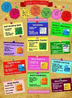"""Google forms in the classroom ....Follow for Free """"too-neat-not-to-keep"""" teaching tools & other fun stuff :)"""
