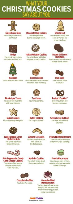 What Your Christmas Cookies Say About You- Some of these gave me a giggle.