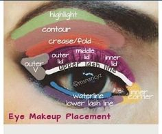 How to guide of placing your eye makeup. For beginners; take away a couple of the steps, then work your way into them all.