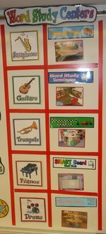 Great ideas for a word study program (from Beth Newingham)