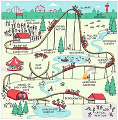What Makes the Roller Coaster Ride of a #Story So Thrilling