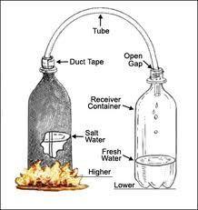 Distilling Sea Water. Glass bottles, not plastic.