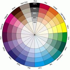 Color Wheel organ, colors, awesom color, color wheels, paint, color theori