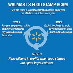 Walmart's Food Stamp Scam Explained in One Easy Chart