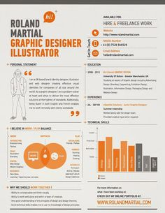 Examples of amazing resumes