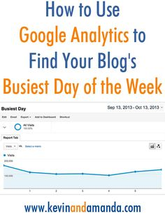 How to Use Google Analytics to Find Your Blog's Busiest Day of the Week. I had no idea you could do this with just 1 click!