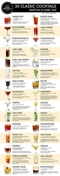 How To Make 30 Classic Cocktails: An Illustrated Guide