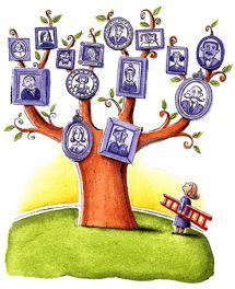 ~ Top 10 Free Genealogy Websites ~