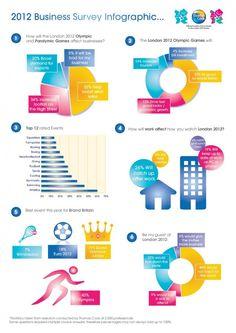 The Thomas Cook 2012 Business Survey