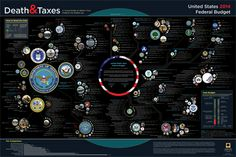 Death and Taxes Poster 2014 – Timeplots $24.95