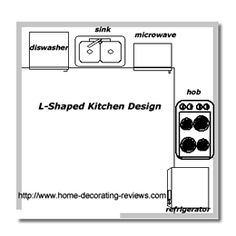 L Shaped Kitchen on Pinterest