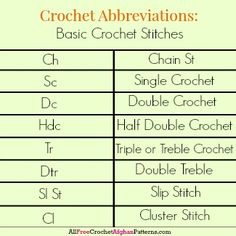 Get help with beginner crochet. Check out our helpful abbreviation charts!