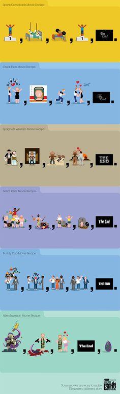 Movies vs. Films