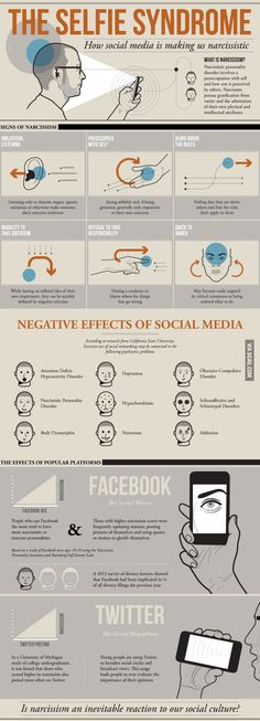 The Selfie Syndrome - How social media is making us narcissistic ( Infographic ) selfie, narcissist, stuff, interest, social media, selfi syndrom, infograph, socialmedia, medium