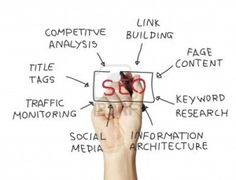 The components of SEO websit owner, seo techniqu, social media, busi, blog, search engine optimization, digit market, engin optim, seo servic